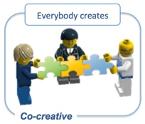 Service Design co-creation