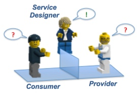 Service Designer is a mediator outside of the system