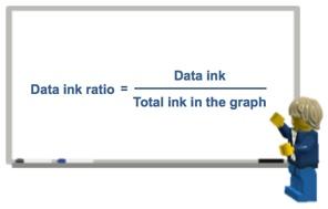 Formula of Data-ink ratio
