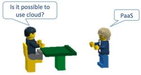 Let's use a cloud