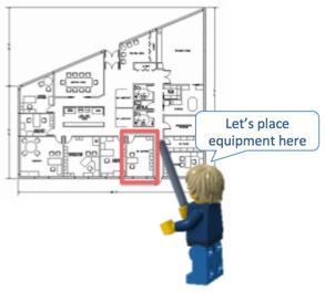 Where to place equipment