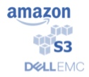 Amazon ans EMC S3 naming