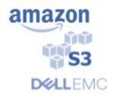 Amazon ans EMC S3 naming