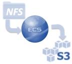 NFS on ECS