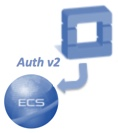Swift v2 auth to ECS