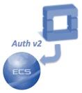 Swift v2 auth to ECS