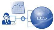 ECS performance measurement with vTM Load Balancer