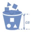 ECS bucket capacity