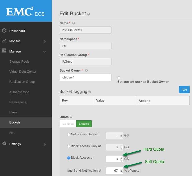 ECS bucket quotas
