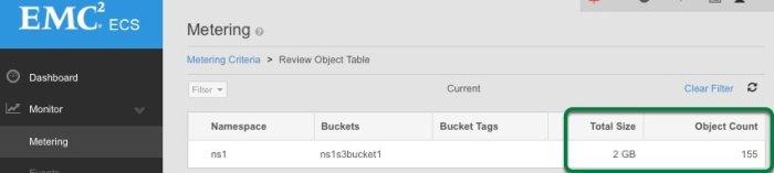 ECS bucket size via Metering