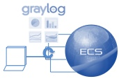 ECS performance with vTM and Graylog